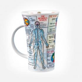 Dunoon Mugs Glencoe Body Works