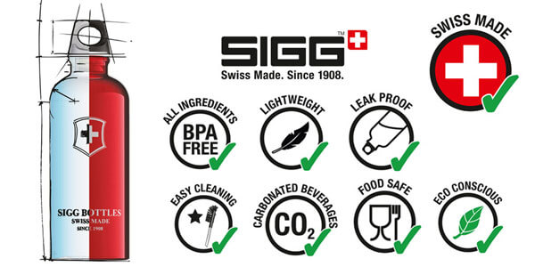 All you need is SIGG Water bottle from Switzerland